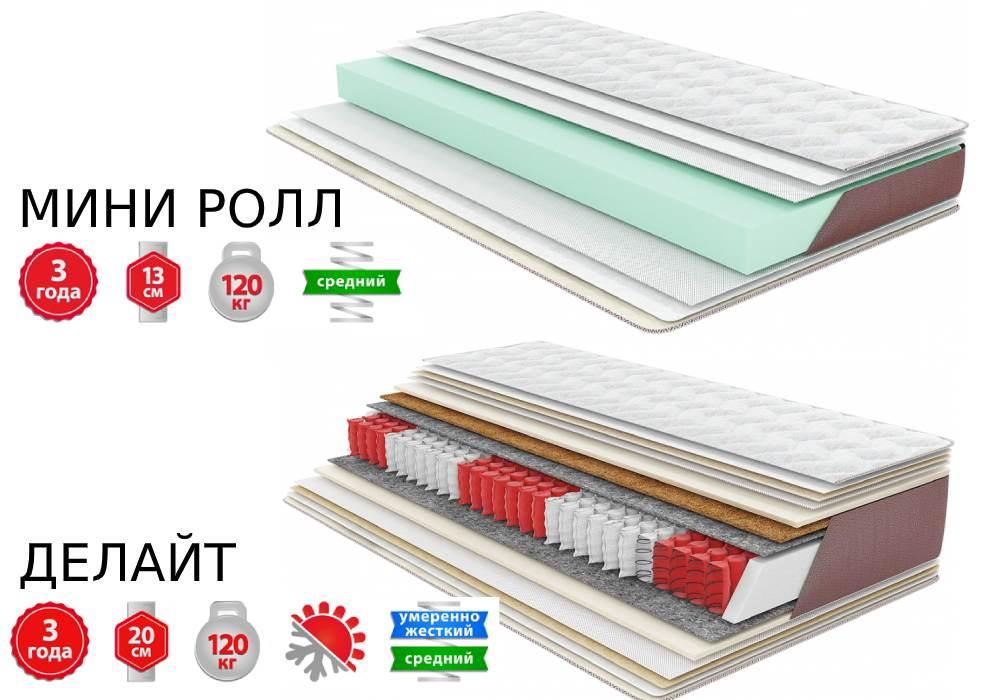 матрасы для двухъярусных кроватей