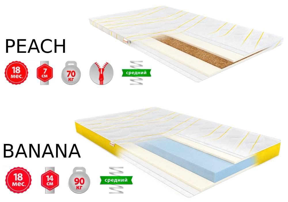 матрасы в детскую кроватку 140х70 см