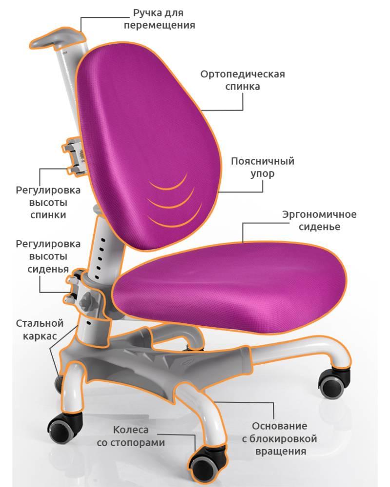 схема кресла Mealux Champion Y-718