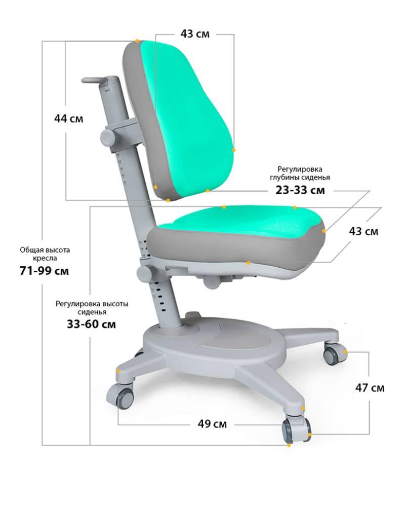 Mealux Onyx Y-110 схема размеров
