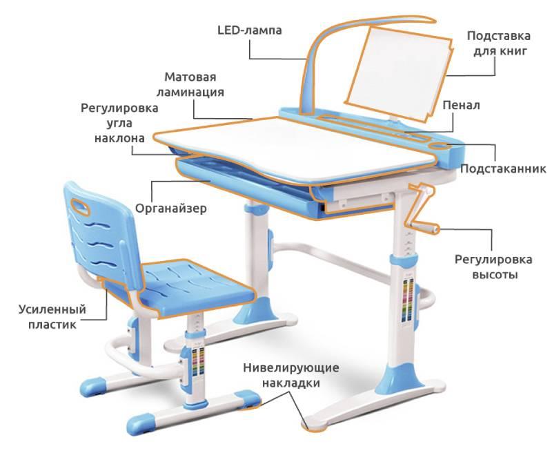 комплект парта и стул Evo-19-BL подробная схема