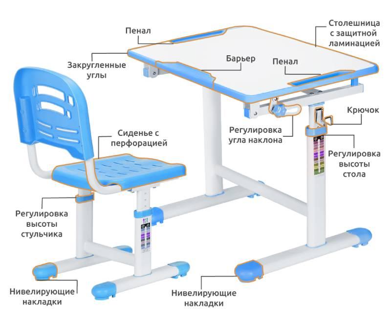 комплект парта стул Evo-07